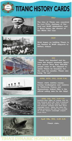 Titanic clipart history lesson