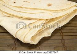 Tortilla clipart pita bread