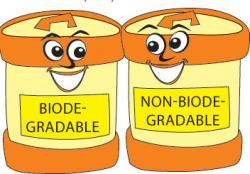 Bio clipart