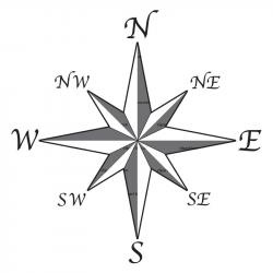 Compass clipart easy