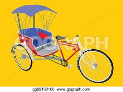 Tricycle clipart land vehicle