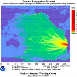 Tsunami clipart sea level