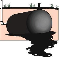 Underground clipart oil company
