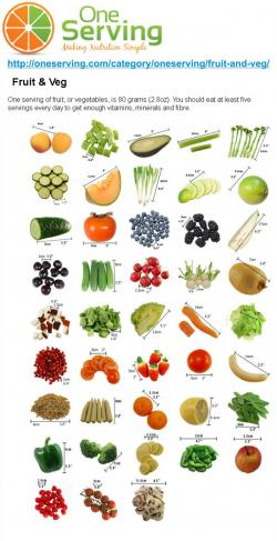 Vegetable clipart vitamins and mineral