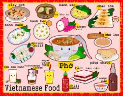 Vietnam clipart vietnamese food