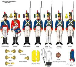 Cornol clipart army uniform
