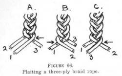 Braid clipart braided rope