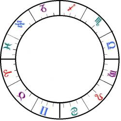 Astrology clipart wheel